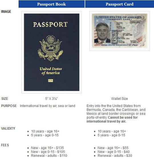 changing passport information works